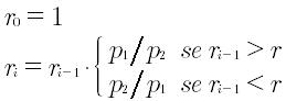 Formula per calcolare l'approssimazione di un numero reale con il metodo del minimo scostamento