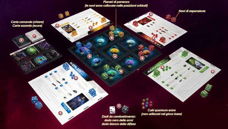 Quantum, il gioco da tavolo
